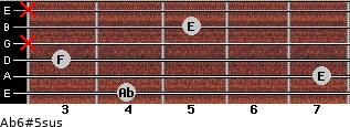 Ab6#5sus for guitar on frets 4, 7, 3, x, 5, x
