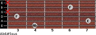 Ab6#5sus for guitar on frets 4, 7, 3, x, 6, x