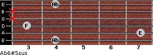 Ab6#5sus for guitar on frets 4, 7, 3, x, x, 4