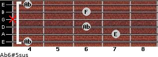 Ab6#5sus for guitar on frets 4, 7, 6, x, 6, 4