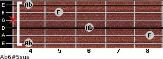 Ab6#5sus for guitar on frets 4, 8, 6, x, 5, 4