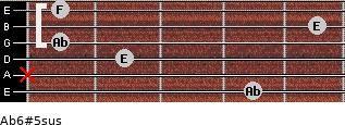 Ab6#5sus for guitar on frets 4, x, 2, 1, 5, 1