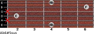 Ab6#5sus for guitar on frets 4, x, 2, x, 6, 4