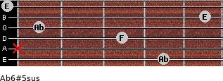 Ab6#5sus for guitar on frets 4, x, 3, 1, 5, 0