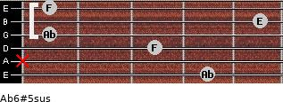 Ab6#5sus for guitar on frets 4, x, 3, 1, 5, 1