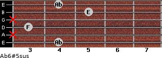 Ab6#5sus for guitar on frets 4, x, 3, x, 5, 4