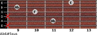 Ab6#5sus for guitar on frets x, 11, x, 10, 9, 12