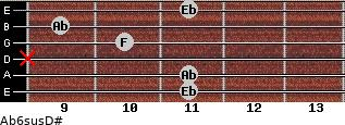 Ab6sus/D# for guitar on frets 11, 11, x, 10, 9, 11