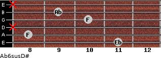 Ab6sus/D# for guitar on frets 11, 8, x, 10, 9, x