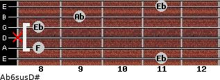 Ab6sus/D# for guitar on frets 11, 8, x, 8, 9, 11