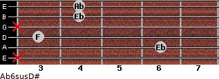 Ab6sus/D# for guitar on frets x, 6, 3, x, 4, 4
