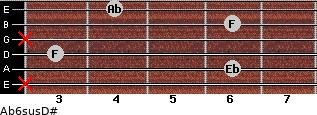 Ab6sus/D# for guitar on frets x, 6, 3, x, 6, 4