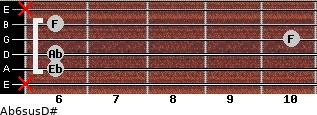 Ab6sus/D# for guitar on frets x, 6, 6, 10, 6, x