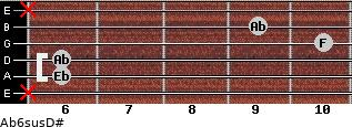 Ab6sus/D# for guitar on frets x, 6, 6, 10, 9, x