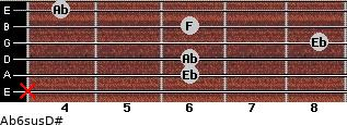 Ab6sus/D# for guitar on frets x, 6, 6, 8, 6, 4