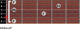 Ab6sus/F for guitar on frets 1, x, 3, 1, 4, 1