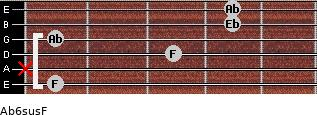 Ab6sus/F for guitar on frets 1, x, 3, 1, 4, 4