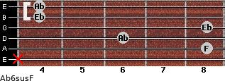 Ab6sus/F for guitar on frets x, 8, 6, 8, 4, 4