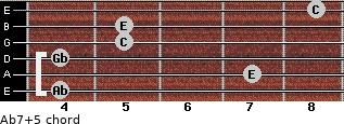 Ab7(+5) for guitar on frets 4, 7, 4, 5, 5, 8