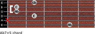 Ab7(+5) for guitar on frets 4, x, 2, 1, 1, 2