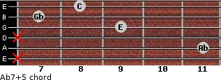 Ab7(+5) for guitar on frets x, 11, x, 9, 7, 8