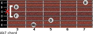 Abº7 for guitar on frets 4, 5, 3, x, 3, 7