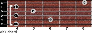 Ab7 for guitar on frets 4, 6, 4, 5, 4, 8