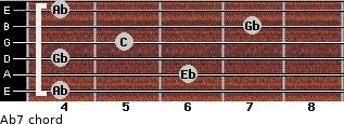 Ab7 for guitar on frets 4, 6, 4, 5, 7, 4