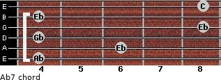 Ab7 for guitar on frets 4, 6, 4, 8, 4, 8