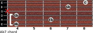 Ab7 for guitar on frets 4, 6, 4, x, 7, 8