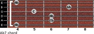 Ab7 for guitar on frets 4, 6, 6, 5, 7, 4