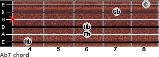 Ab7 for guitar on frets 4, 6, 6, x, 7, 8
