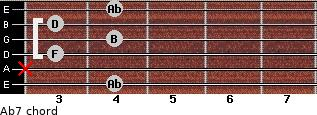 Abº7 for guitar on frets 4, x, 3, 4, 3, 4