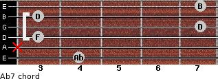Abº7 for guitar on frets 4, x, 3, 7, 3, 7