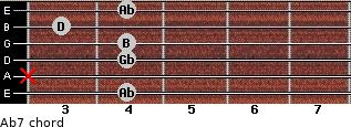 Abº7 for guitar on frets 4, x, 4, 4, 3, 4