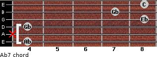 Ab7 for guitar on frets 4, x, 4, 8, 7, 8