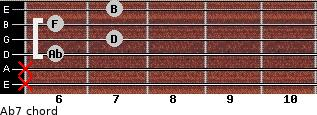 Abº7 for guitar on frets x, x, 6, 7, 6, 7