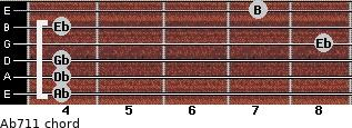 Ab-7/11 for guitar on frets 4, 4, 4, 8, 4, 7