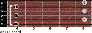 Ab7/13 for guitar on frets 4, 8, 4, 8, 4, 8