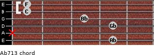 Ab7/13 for guitar on frets 4, x, 4, 3, 1, 1