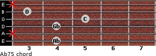 Ab7(-5) for guitar on frets 4, x, 4, 5, 3, x