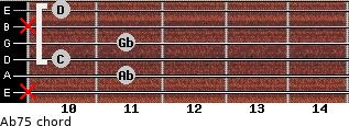 Ab7(-5) for guitar on frets x, 11, 10, 11, x, 10