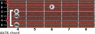 Ab-7/6 for guitar on frets 4, x, 4, 4, 6, x