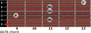 Ab-7/6 for guitar on frets x, 11, 9, 11, 11, 13
