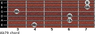 Ab-7/9 for guitar on frets 4, 6, 6, 3, 7, 7