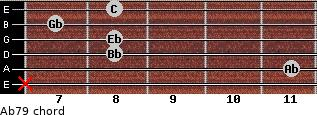 Ab7/9 for guitar on frets x, 11, 8, 8, 7, 8