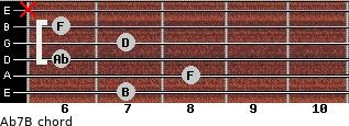 Abº7\B for guitar on frets 7, 8, 6, 7, 6, x