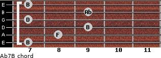 Abº7\B for guitar on frets 7, 8, 9, 7, 9, 7