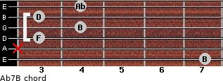 Abº7\B for guitar on frets 7, x, 3, 4, 3, 4