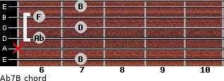 Abº7\B for guitar on frets 7, x, 6, 7, 6, 7